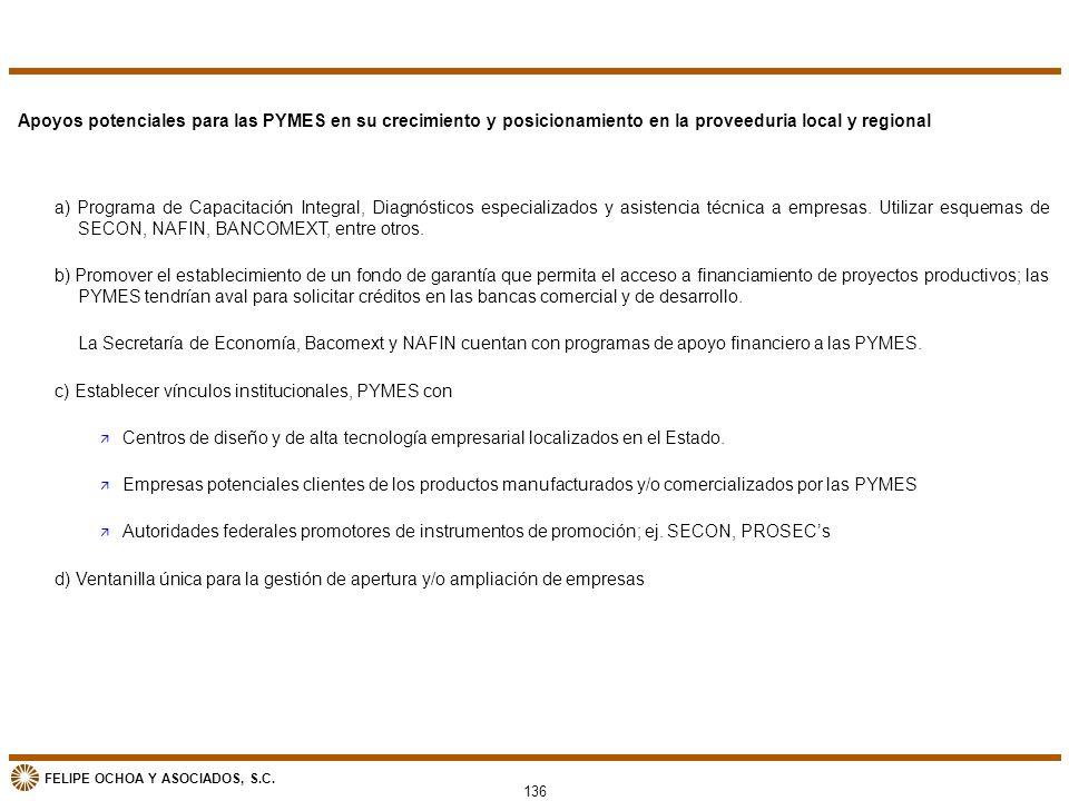 c) Establecer vínculos institucionales, PYMES con