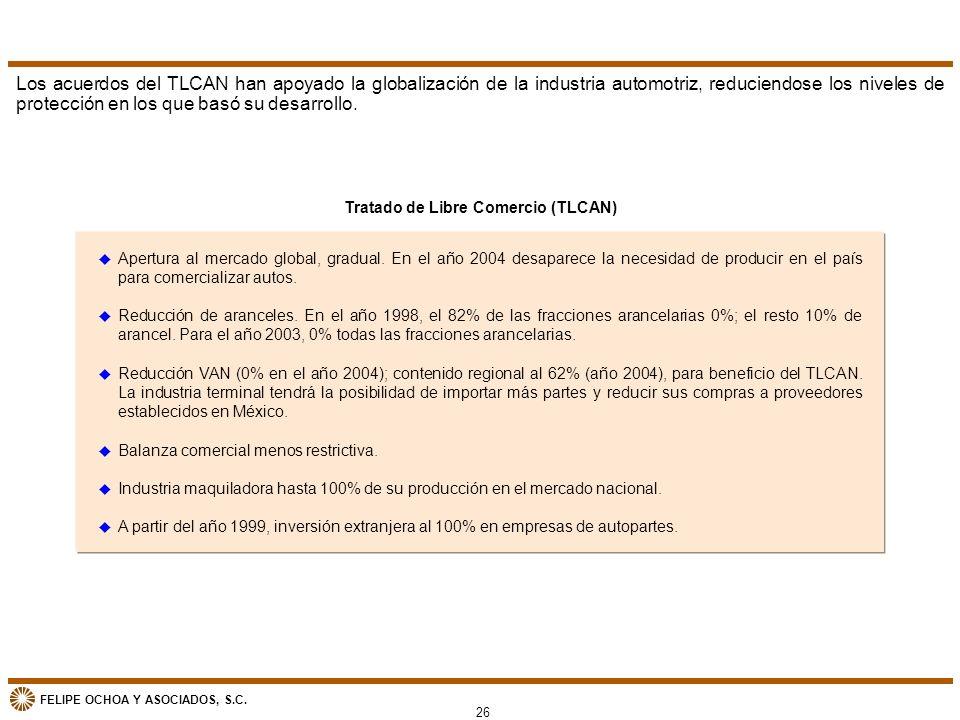 Tratado de Libre Comercio (TLCAN)