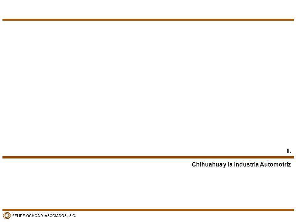 II. Chihuahua y la Industria Automotriz