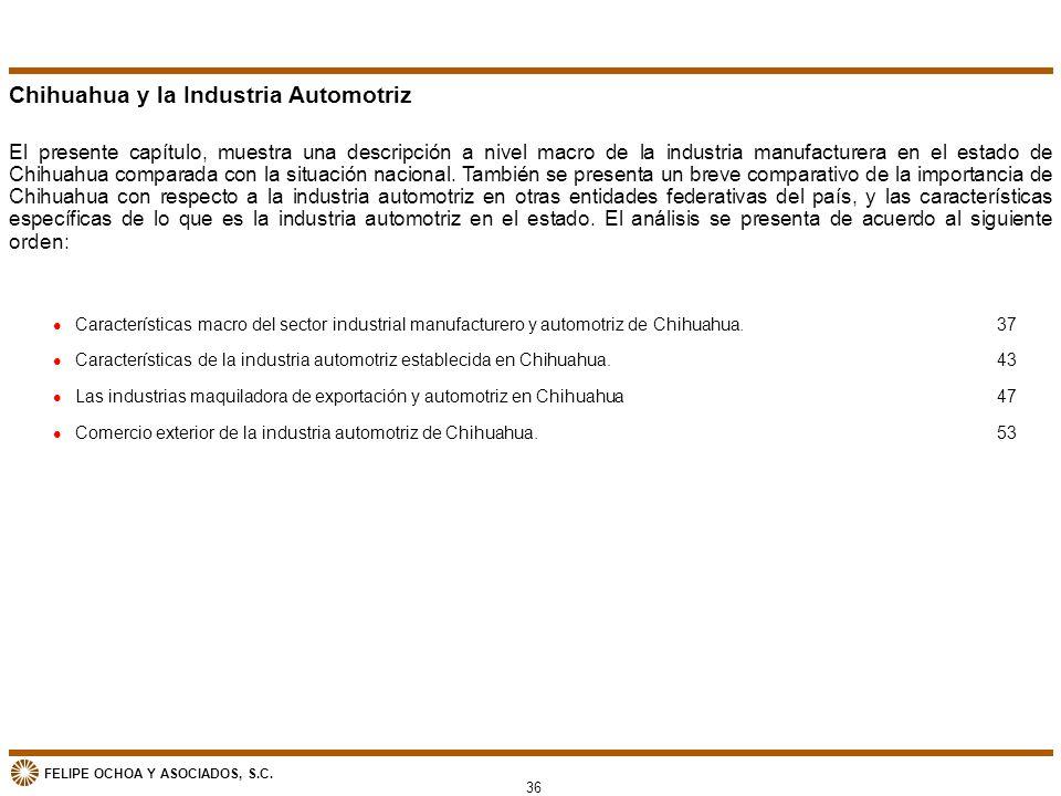 Chihuahua y la Industria Automotriz