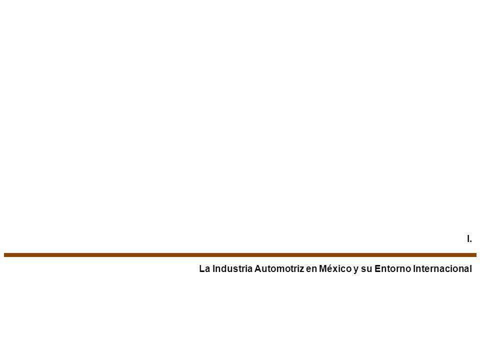 I. La Industria Automotriz en México y su Entorno Internacional
