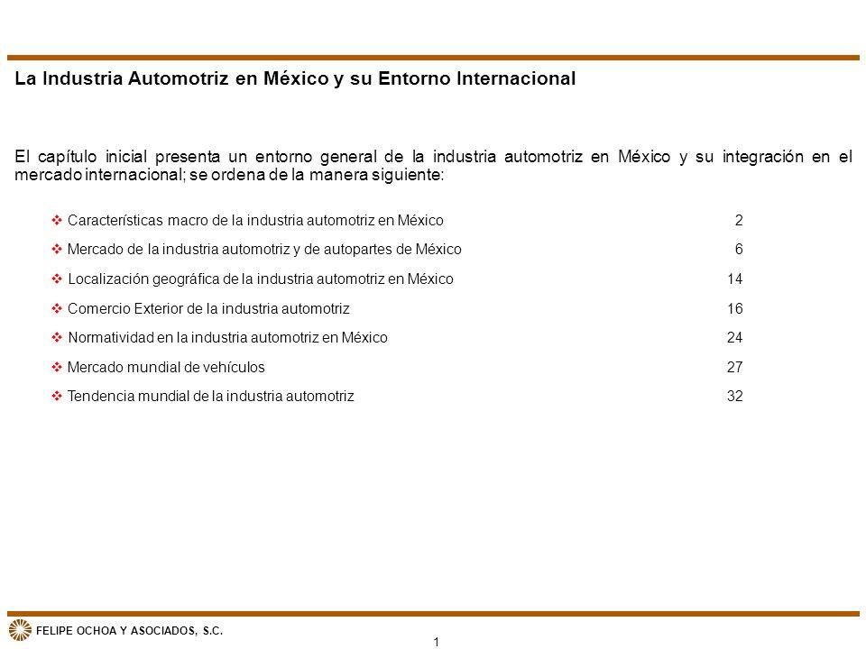 La Industria Automotriz en México y su Entorno Internacional