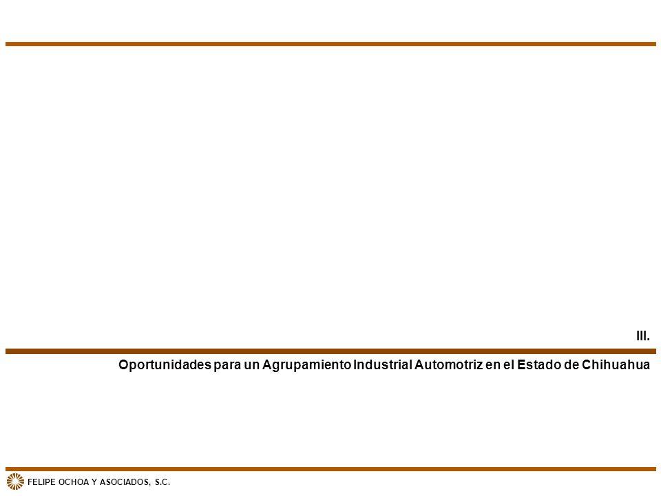 III. Oportunidades para un Agrupamiento Industrial Automotriz en el Estado de Chihuahua
