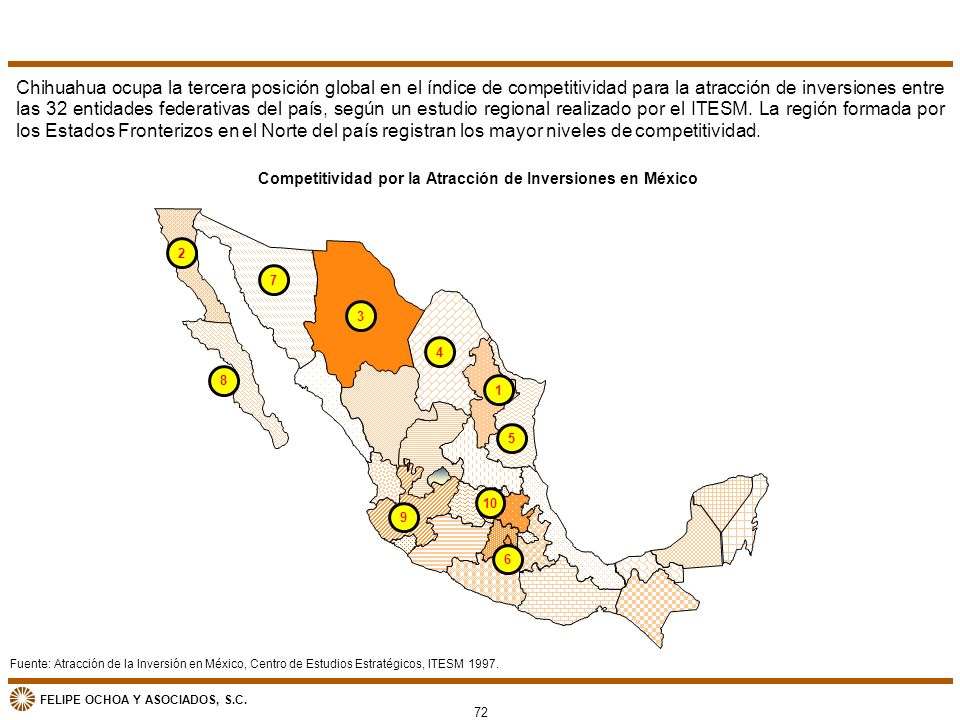 Competitividad por la Atracción de Inversiones en México