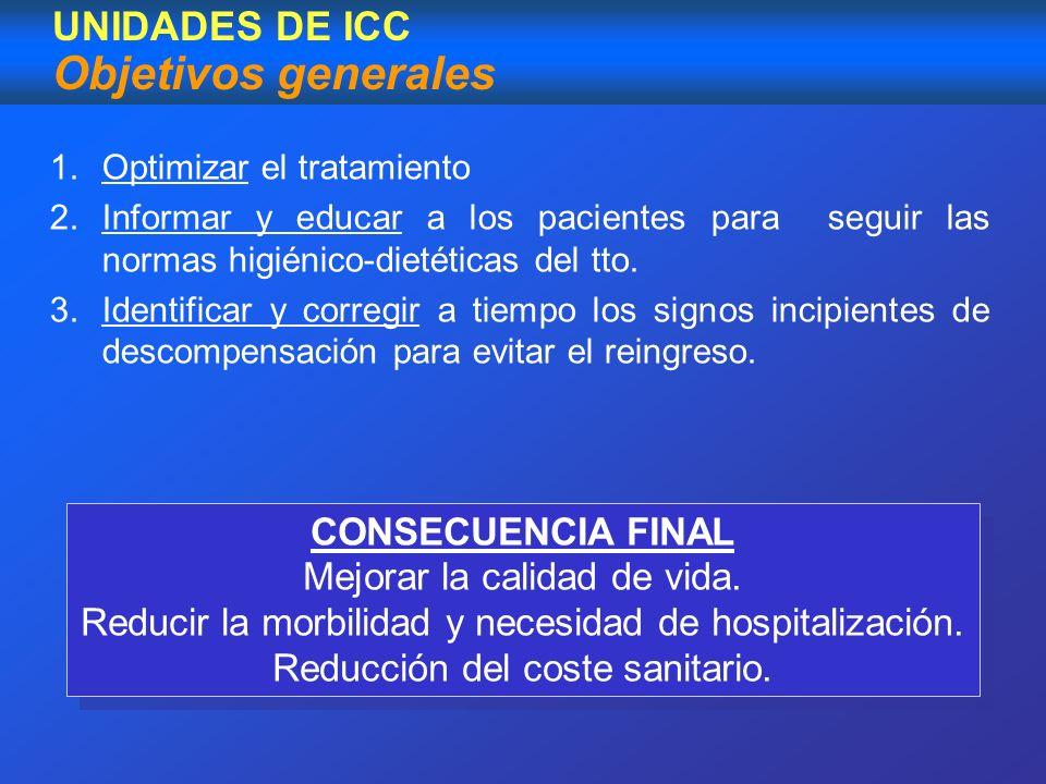Objetivos generales UNIDADES DE ICC CONSECUENCIA FINAL