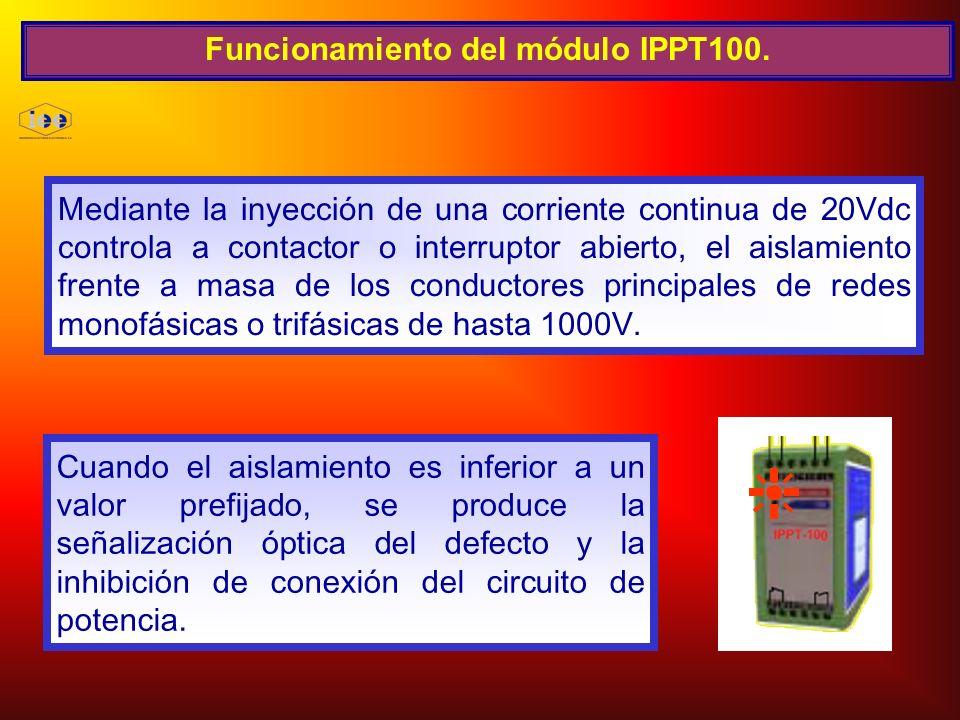Funcionamiento del módulo IPPT100.