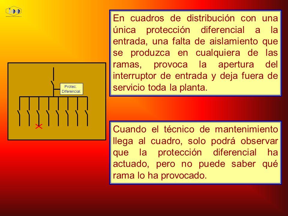 En cuadros de distribución con una única protección diferencial a la entrada, una falta de aislamiento que se produzca en cualquiera de las ramas, provoca la apertura del interruptor de entrada y deja fuera de servicio toda la planta.
