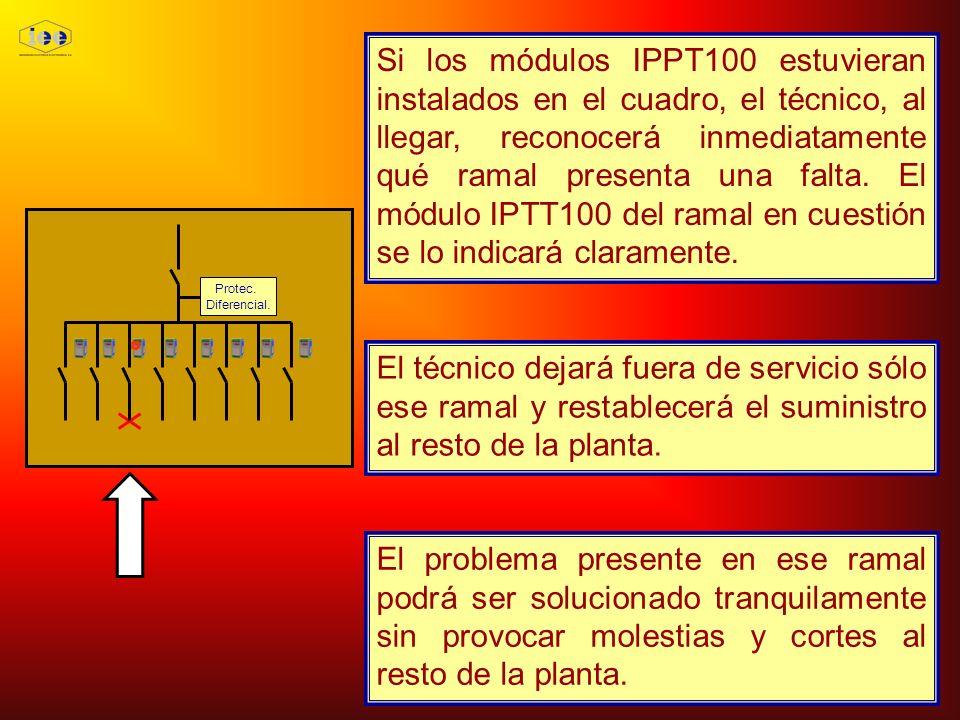 Si los módulos IPPT100 estuvieran instalados en el cuadro, el técnico, al llegar, reconocerá inmediatamente qué ramal presenta una falta. El módulo IPTT100 del ramal en cuestión se lo indicará claramente.