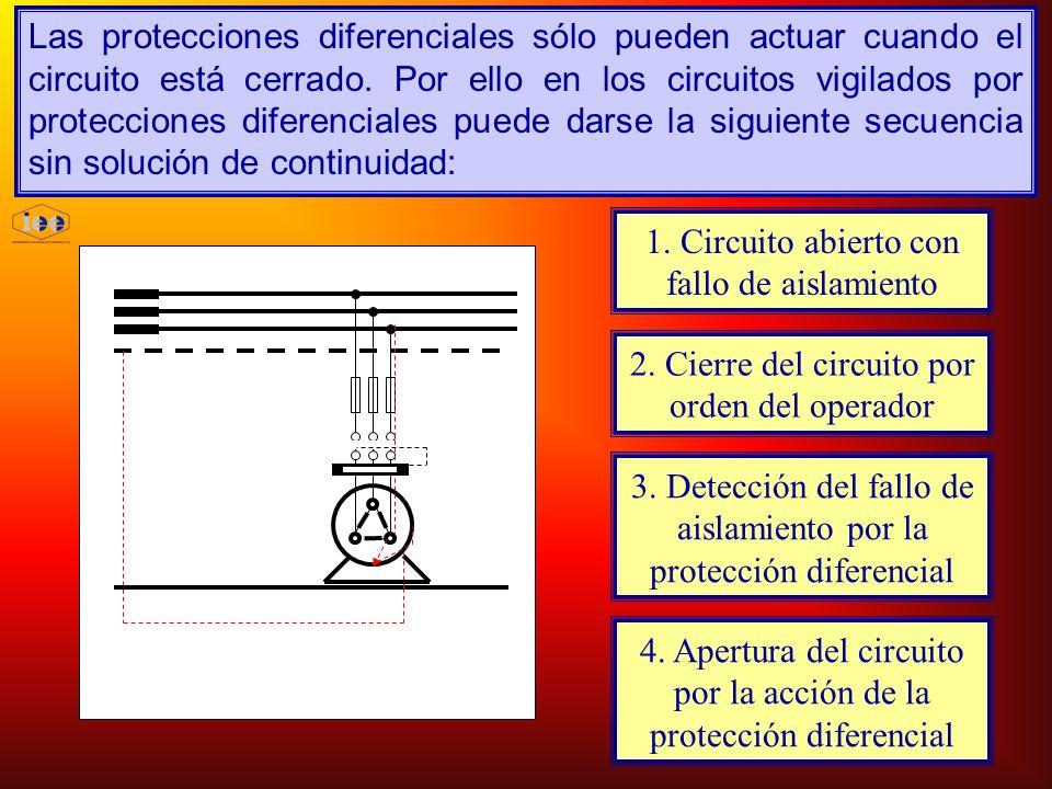 1. Circuito abierto con fallo de aislamiento