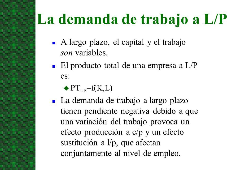 La demanda de trabajo a L/P