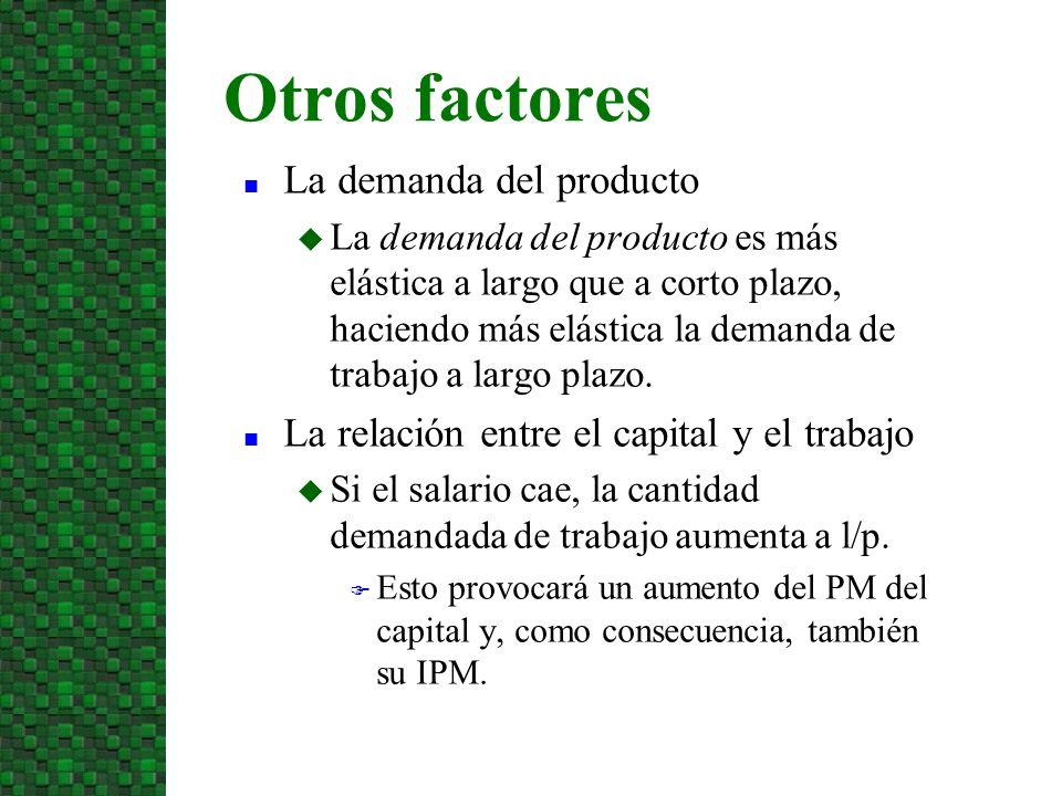 Otros factores La demanda del producto