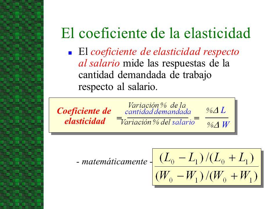 El coeficiente de la elasticidad