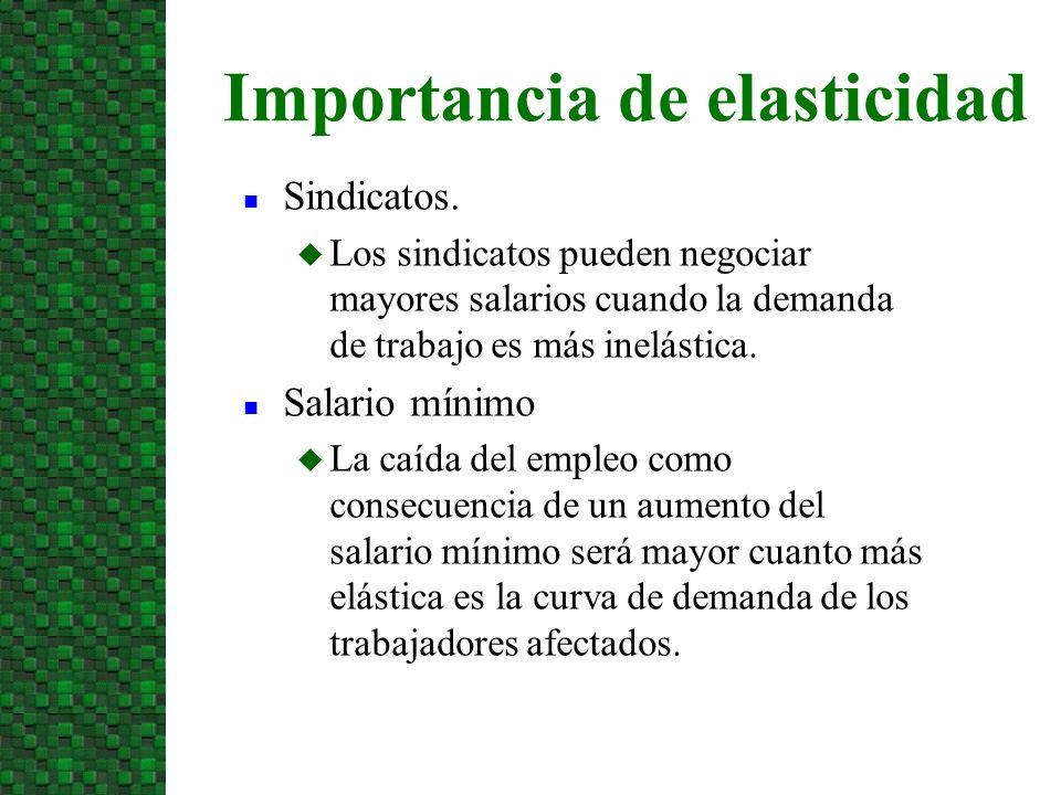 Importancia de elasticidad