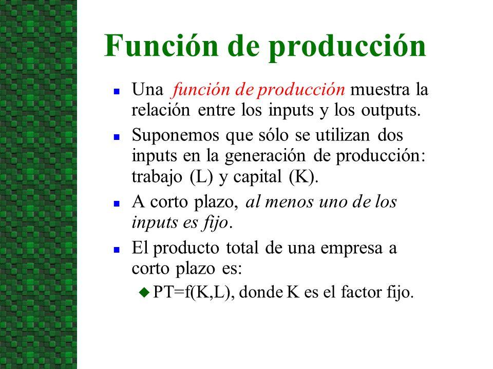 3/24/2017 Función de producción. Una función de producción muestra la relación entre los inputs y los outputs.