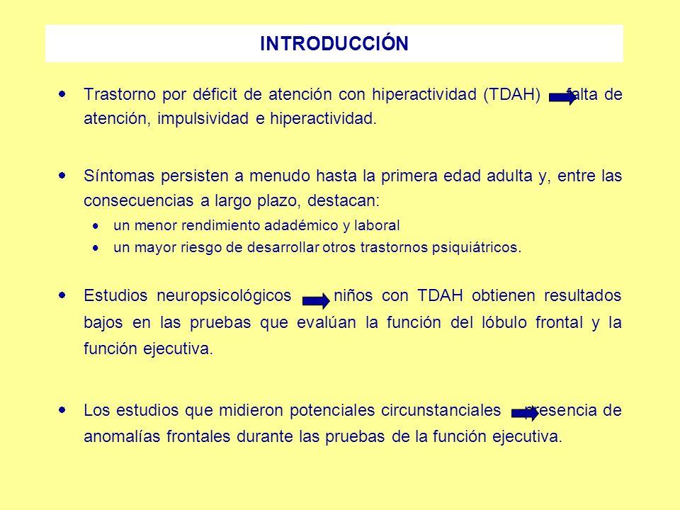 INTRODUCCIÓN Trastorno por déficit de atención con hiperactividad (TDAH) falta de atención, impulsividad e hiperactividad.