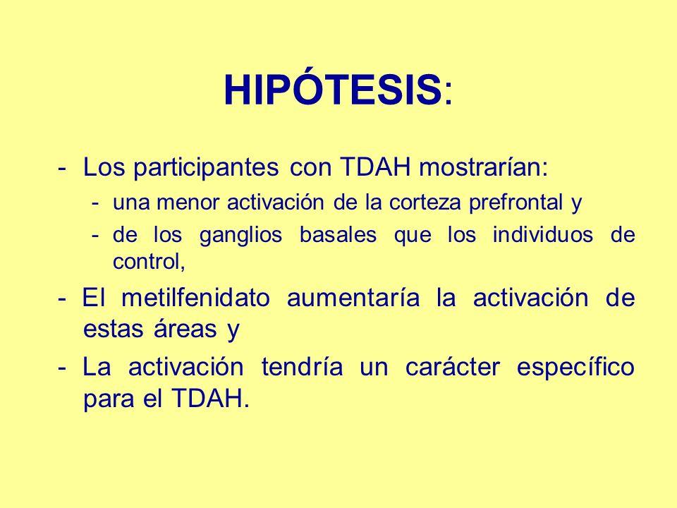 HIPÓTESIS: Los participantes con TDAH mostrarían: