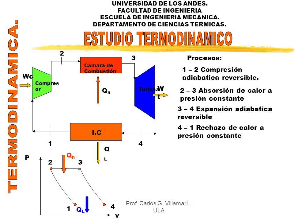 TERMODINAMICA. ESTUDIO TERMODINAMICO I.C QL Wc Qh Wt 1 2 3 4 Procesos: