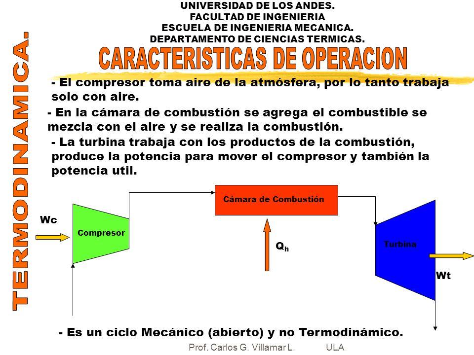 TERMODINAMICA. CARACTERISTICAS DE OPERACION