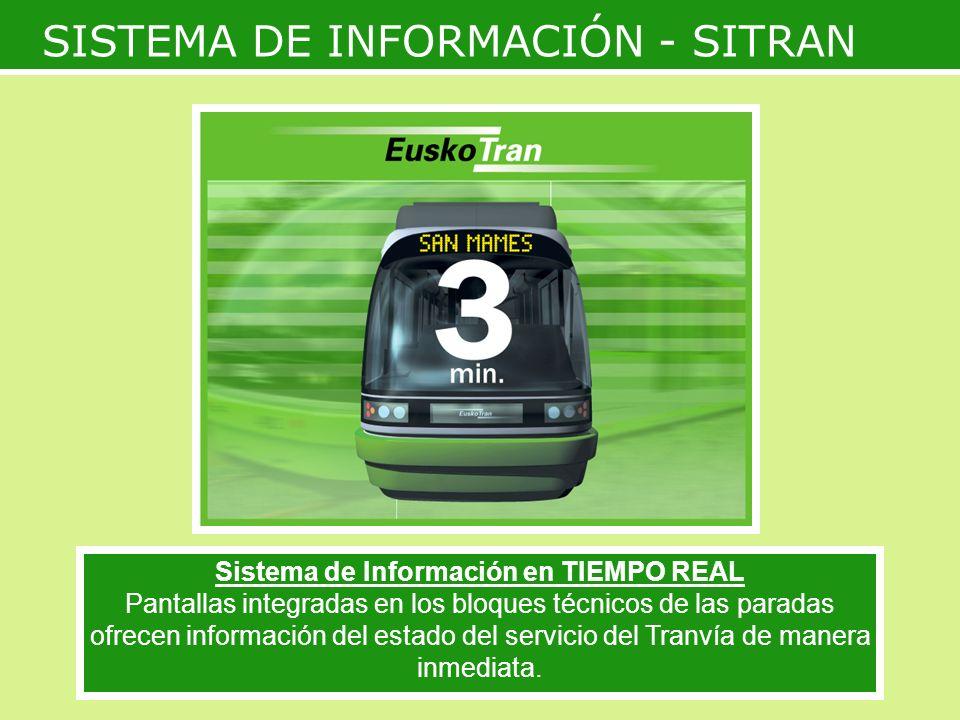 Sistema de Información en TIEMPO REAL