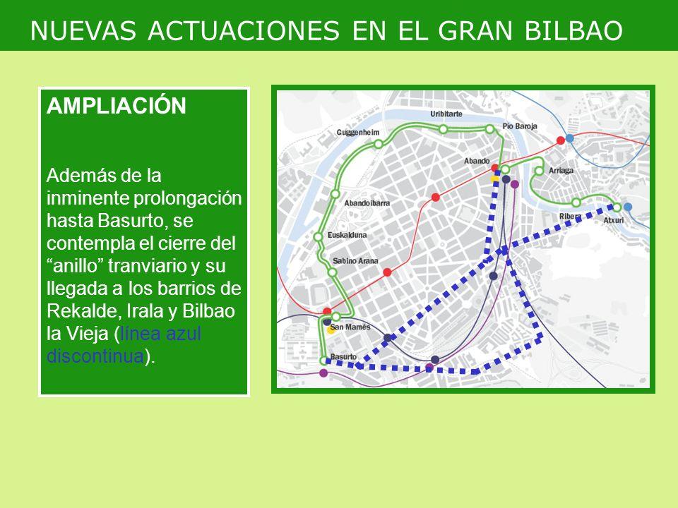 NUEVAS ACTUACIONES EN EL GRAN BILBAO