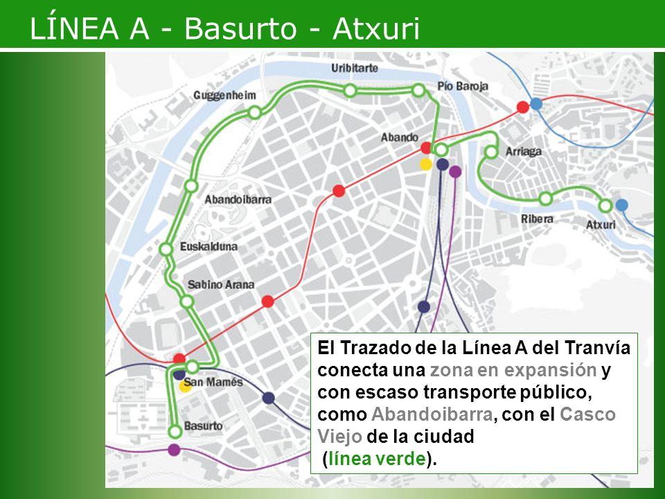 LÍNEA A - Basurto - Atxuri