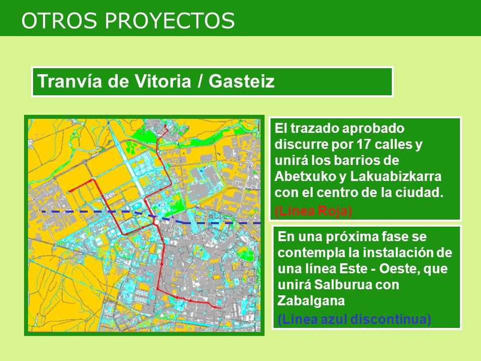 OTROS PROYECTOS Tranvía de Vitoria / Gasteiz
