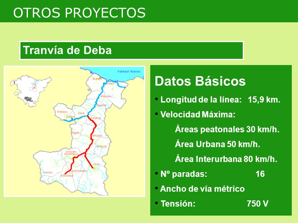 OTROS PROYECTOS Datos Básicos Tranvía de Deba