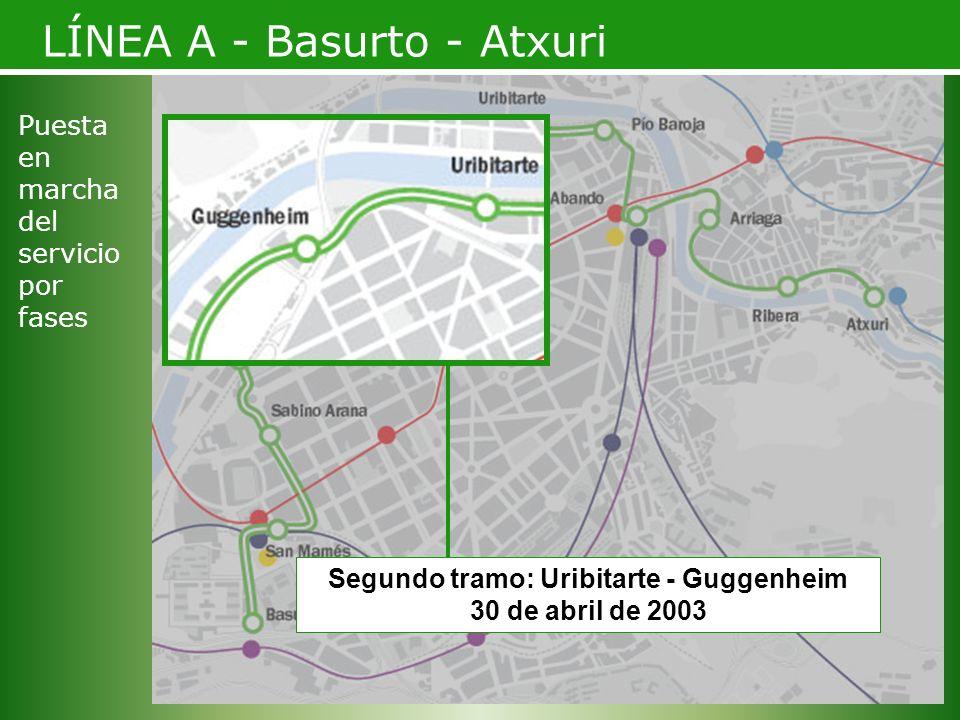 Segundo tramo: Uribitarte - Guggenheim