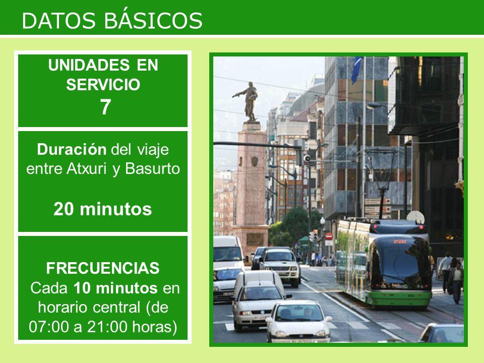 DATOS BÁSICOS 7 20 minutos UNIDADES EN SERVICIO