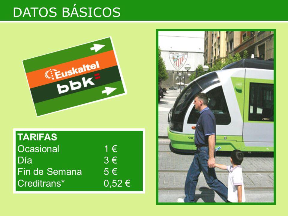 DATOS BÁSICOS TARIFAS Ocasional 1 € Día 3 € Fin de Semana 5 €