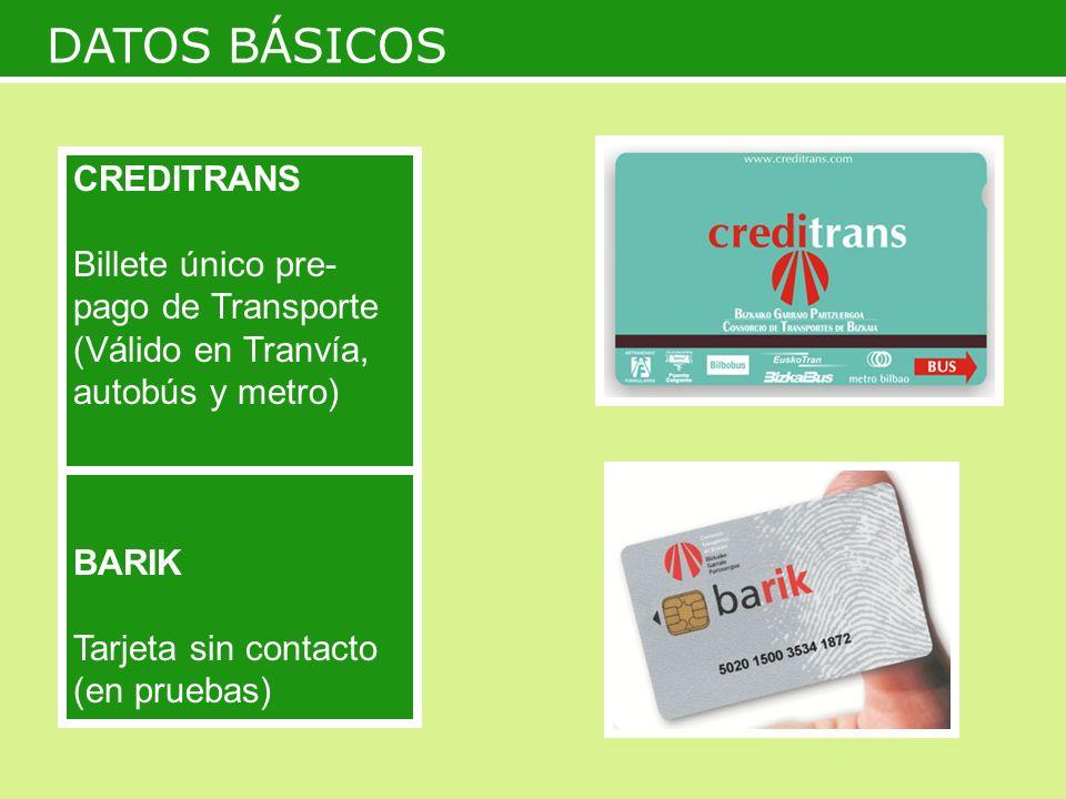 DATOS BÁSICOS CREDITRANS Billete único pre-pago de Transporte