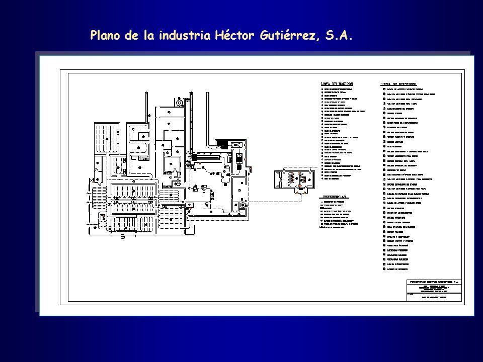 Plano de la industria Héctor Gutiérrez, S.A.