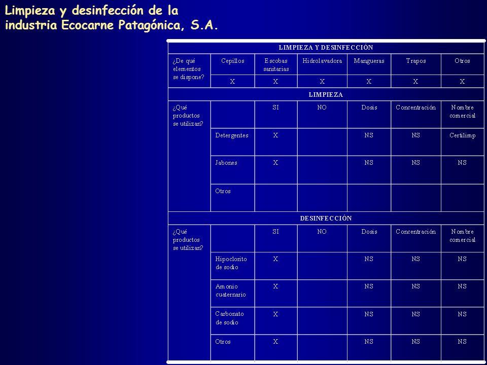 Limpieza y desinfección de la industria Ecocarne Patagónica, S.A.