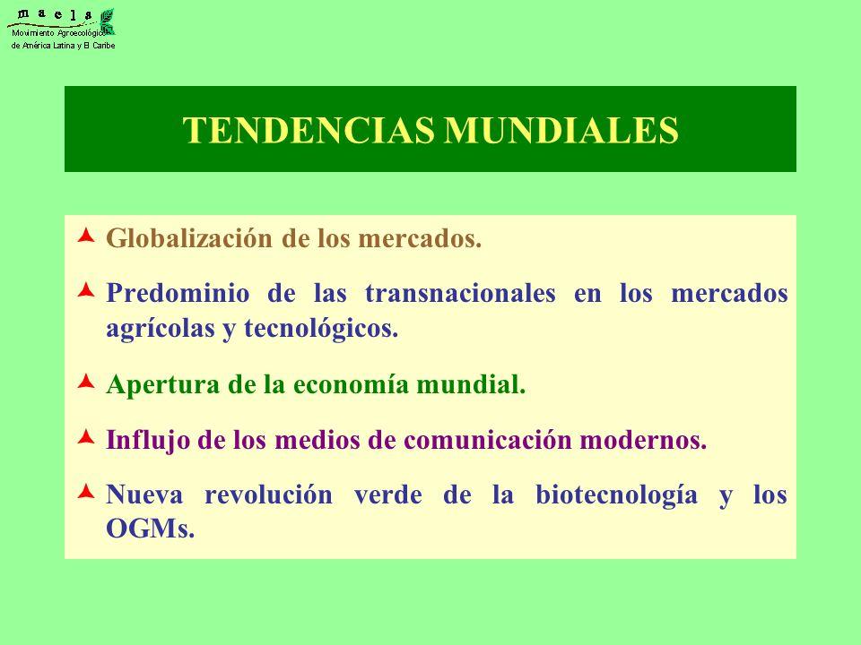 TENDENCIAS MUNDIALES Globalización de los mercados.