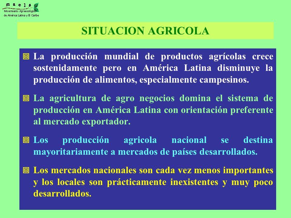SITUACION AGRICOLA