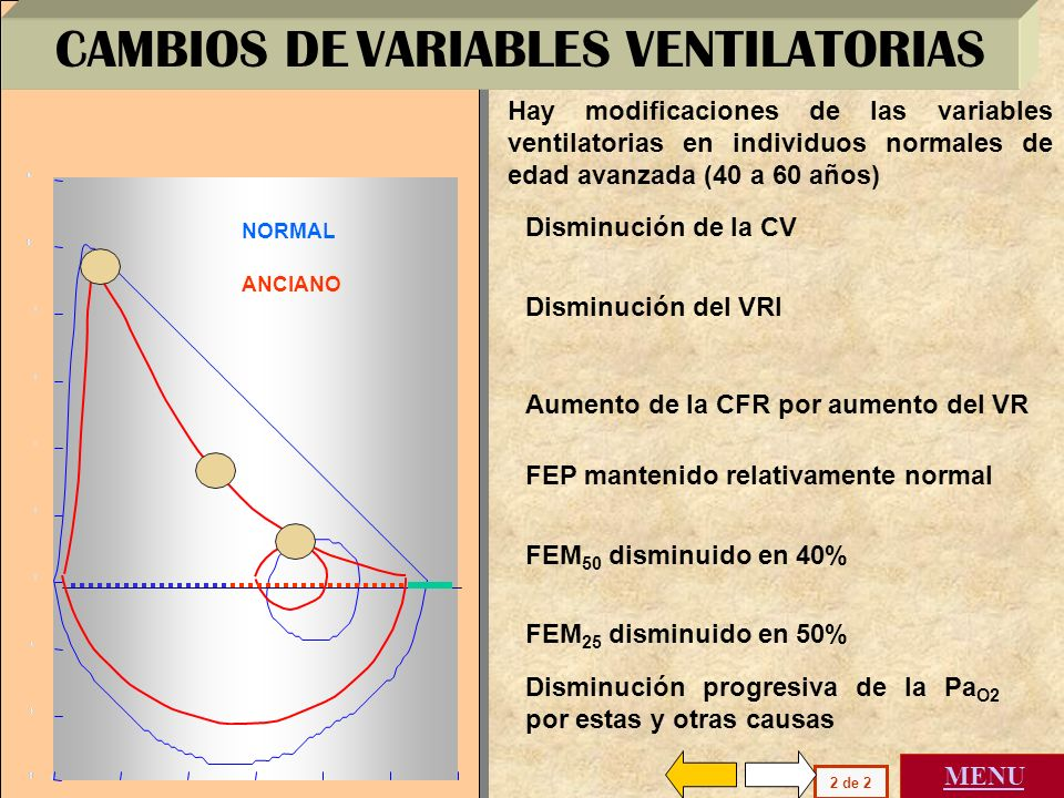 CAMBIOS DE VARIABLES VENTILATORIAS