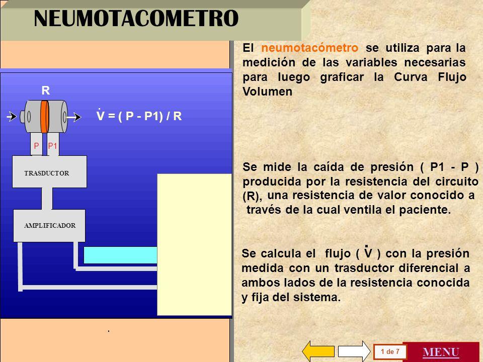 NEUMOTACOMETRO El neumotacómetro se utiliza para la medición de las variables necesarias para luego graficar la Curva Flujo Volumen.