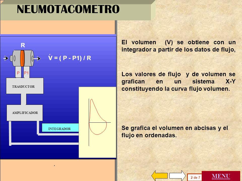 NEUMOTACOMETRO . P1. P. V. El volumen (V) se obtiene con un integrador a partir de los datos de flujo,