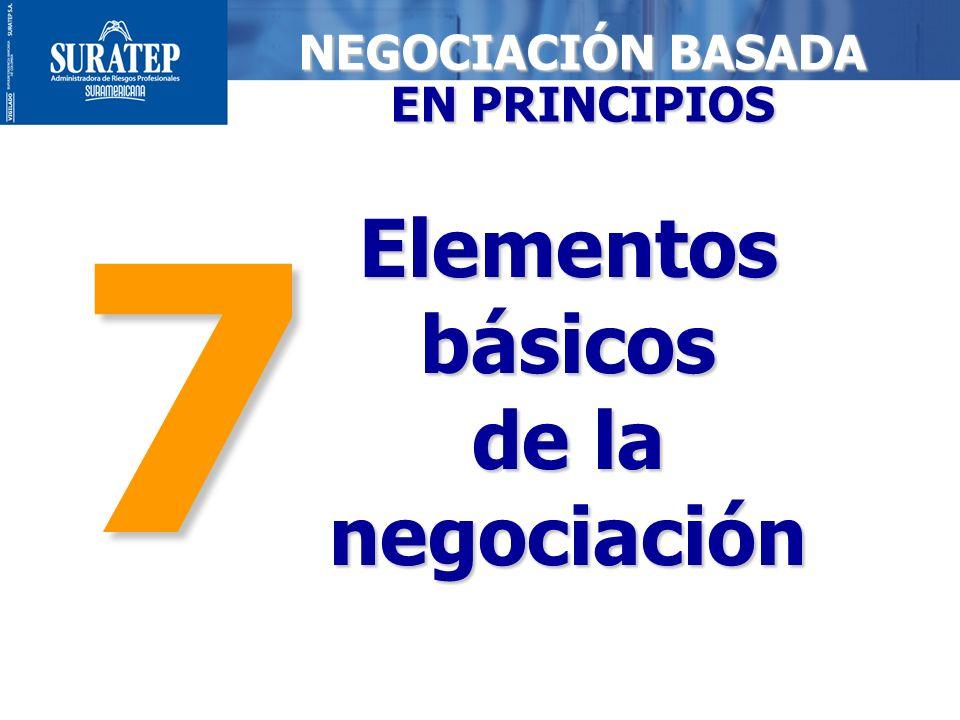 NEGOCIACIÓN BASADA EN PRINCIPIOS 7 Elementos básicos de la negociación