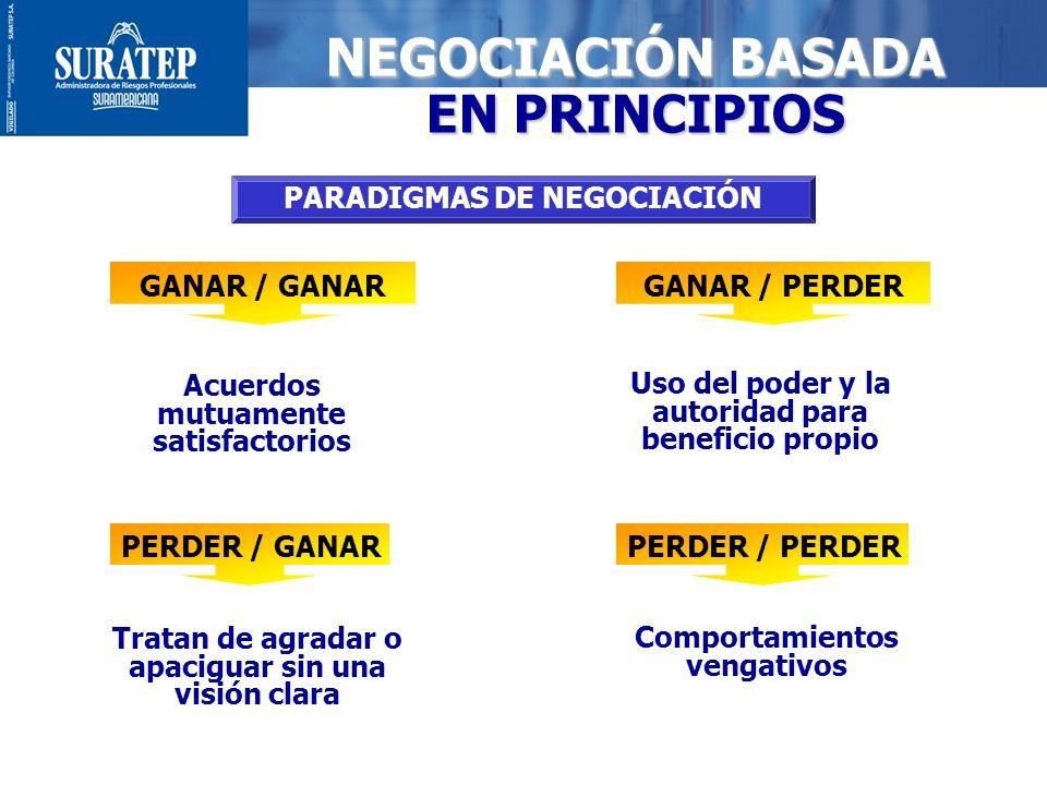NEGOCIACIÓN BASADA EN PRINCIPIOS