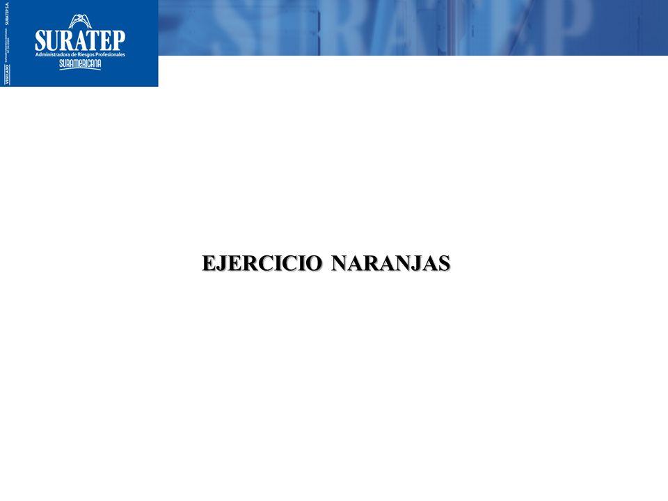 EJERCICIO NARANJAS