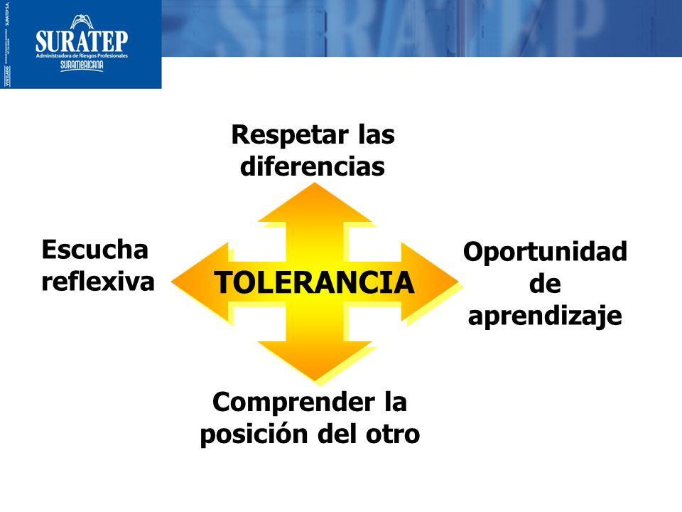 Respetar las diferencias Oportunidad de aprendizaje