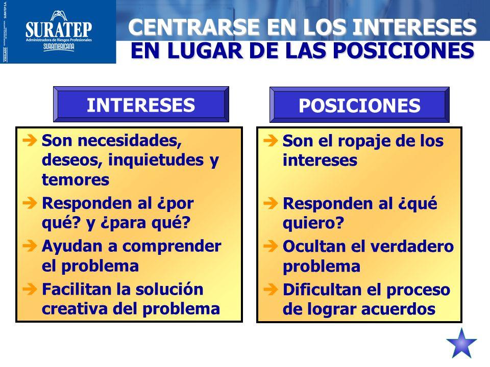 CENTRARSE EN LOS INTERESES EN LUGAR DE LAS POSICIONES