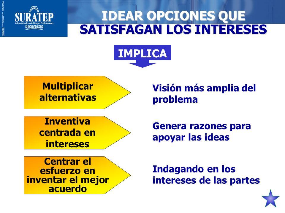 IDEAR OPCIONES QUE SATISFAGAN LOS INTERESES