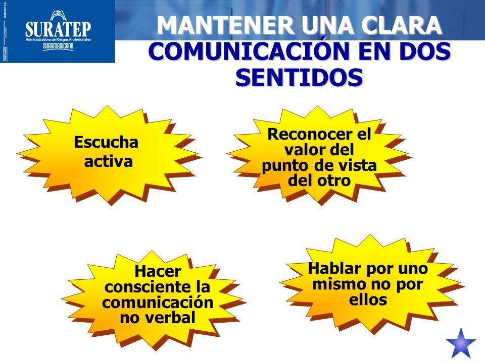 MANTENER UNA CLARA COMUNICACIÓN EN DOS SENTIDOS