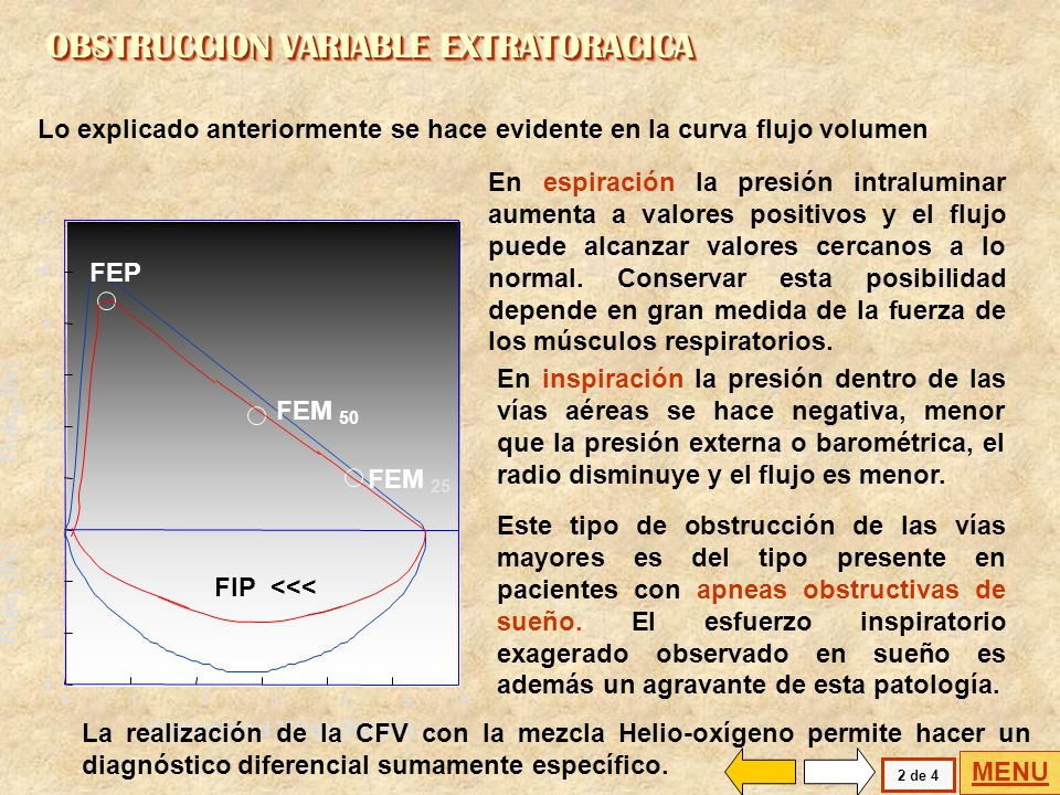 OBSTRUCCION VARIABLE EXTRATORACICA