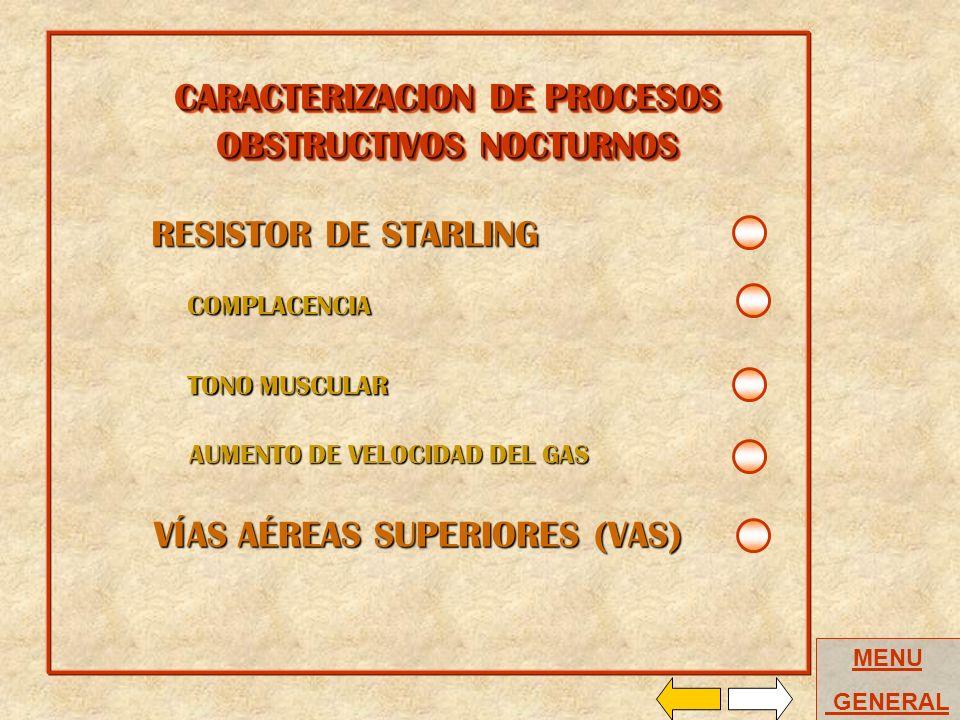 CARACTERIZACION DE PROCESOS OBSTRUCTIVOS NOCTURNOS