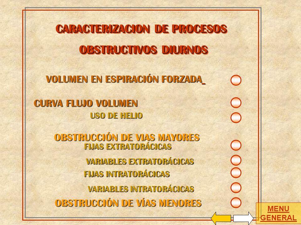 CARACTERIZACION DE PROCESOS OBSTRUCTIVOS DIURNOS