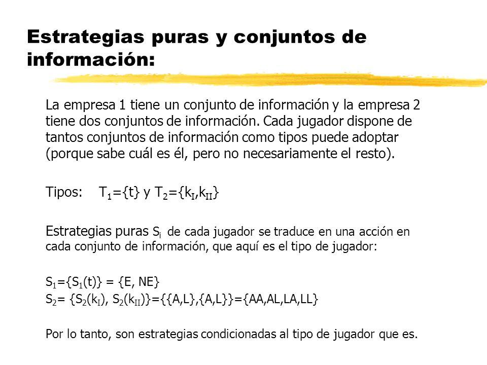 Estrategias puras y conjuntos de información:
