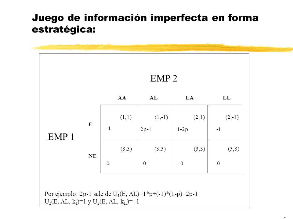 Juego de información imperfecta en forma estratégica: